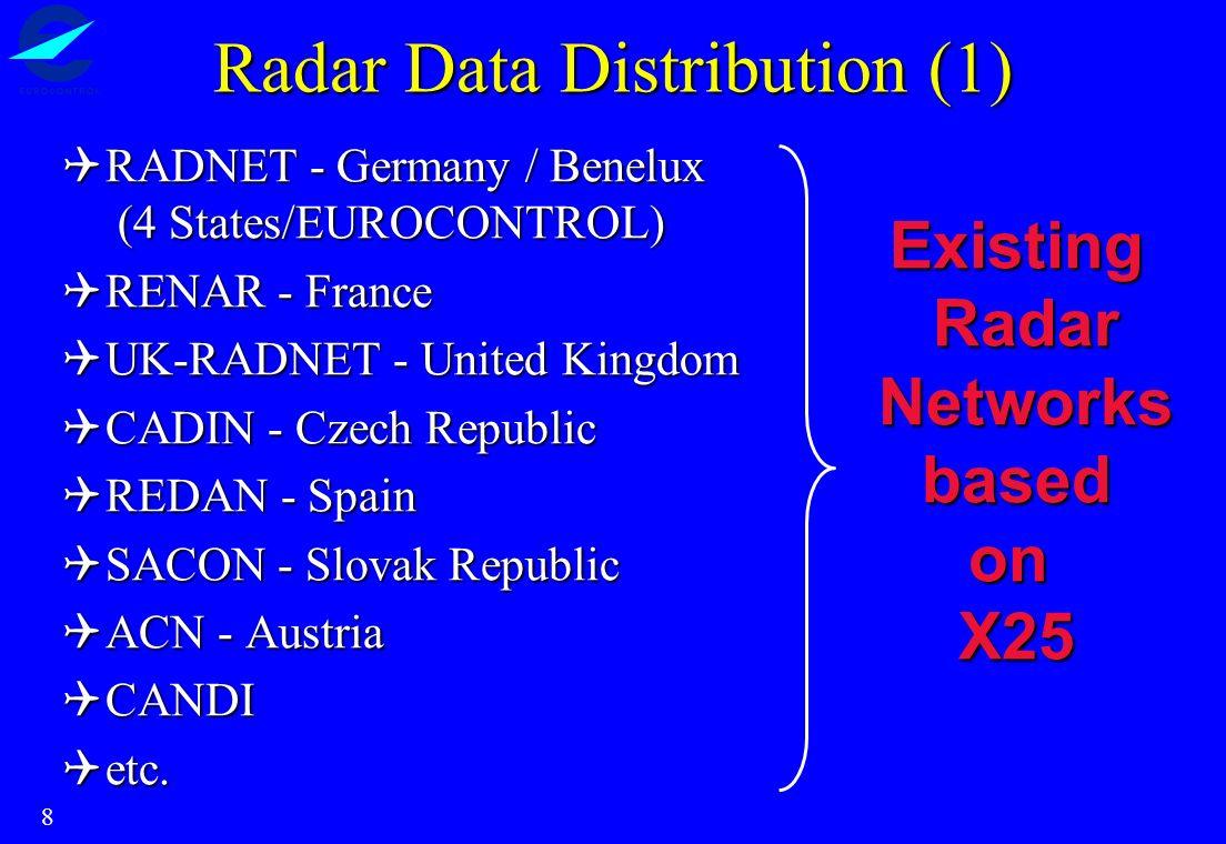 8 Radar Data Distribution (1) RADNET - Germany / Benelux (4 States/EUROCONTROL) RADNET - Germany / Benelux (4 States/EUROCONTROL) RENAR - France RENAR