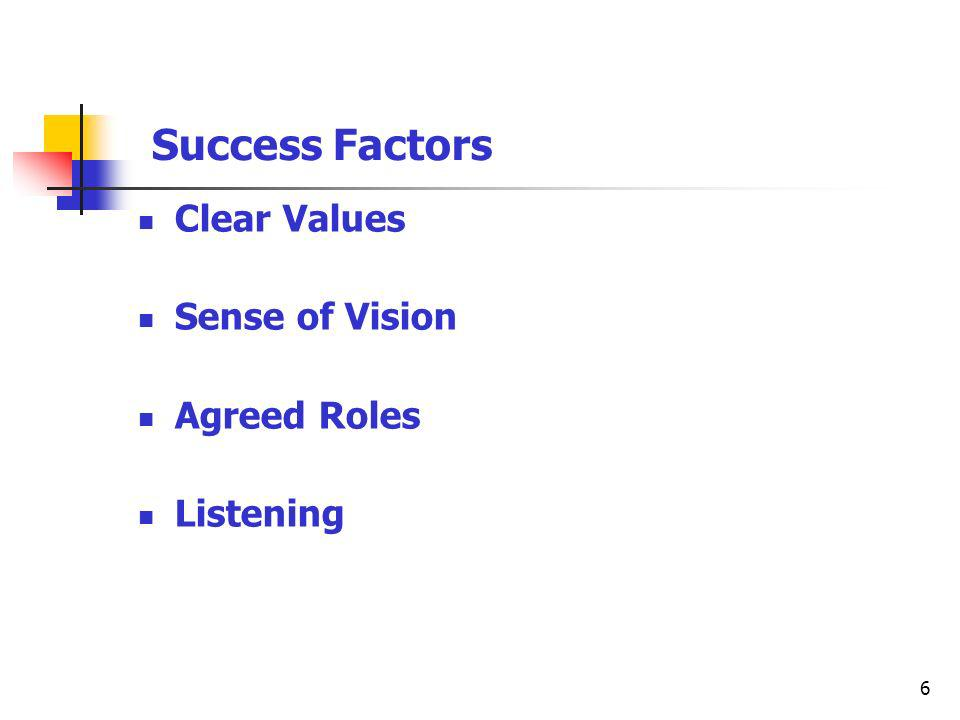 6 Success Factors Clear Values Sense of Vision Agreed Roles Listening