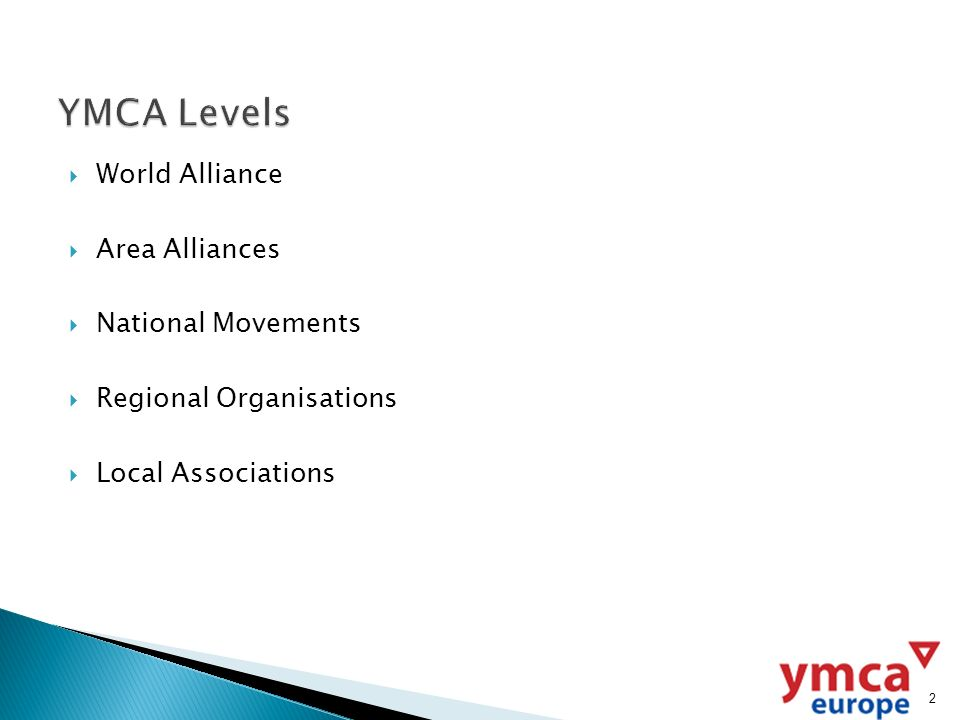 World Alliance Area Alliances National Movements Regional Organisations Local Associations 2