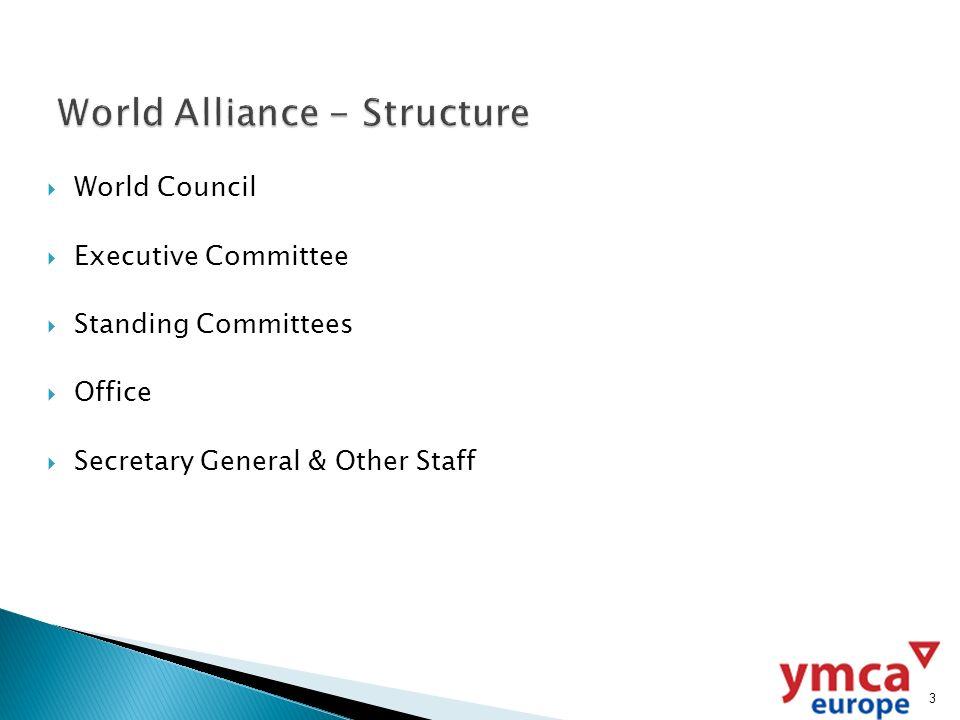 Coordination Support Seminars Conferences 14