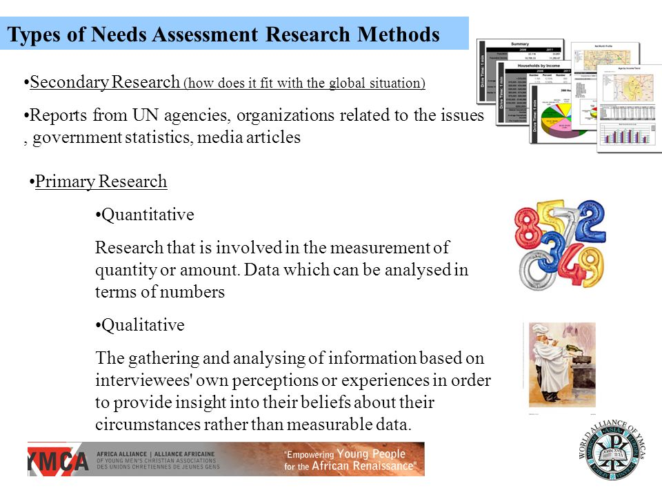 Types of Needs Assessment Research Methods Secondary Research (how does it fit with the global situation) Reports from UN agencies, organizations rela