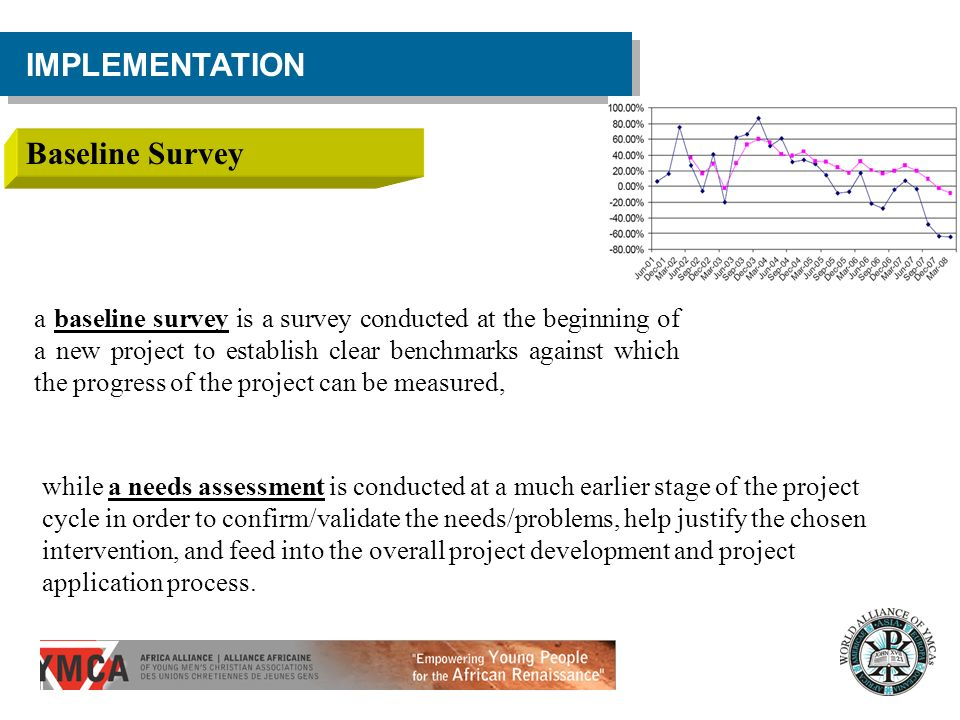 IMPLEMENTATION Baseline Survey a baseline survey is a survey conducted at the beginning of a new project to establish clear benchmarks against which the progress of the project can be measured, while a needs assessment is conducted at a much earlier stage of the project cycle in order to confirm/validate the needs/problems, help justify the chosen intervention, and feed into the overall project development and project application process.