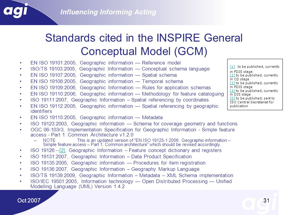 Oct 200731 Standards cited in the INSPIRE General Conceptual Model (GCM) EN ISO 19101:2005, Geographic information Reference model ISO/TS 19103:2005,