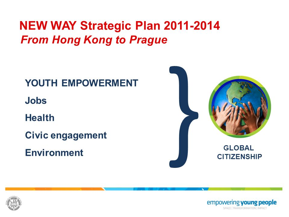 YOUTH EMPOWERMENT Jobs Health Civic engagement Environment } GLOBAL CITIZENSHIP From Hong Kong to Prague NEW WAY Strategic Plan 2011-2014