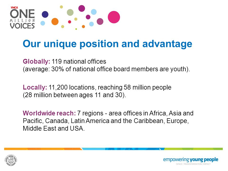 Our unique position and advantage Globally: 119 national offices (average: 30% of national office board members are youth).