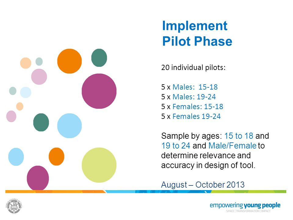 20 individual pilots: 5 x Males: 15-18 5 x Males: 19-24 5 x Females: 15-18 5 x Females 19-24 Sample by ages: 15 to 18 and 19 to 24 and Male/Female to determine relevance and accuracy in design of tool.