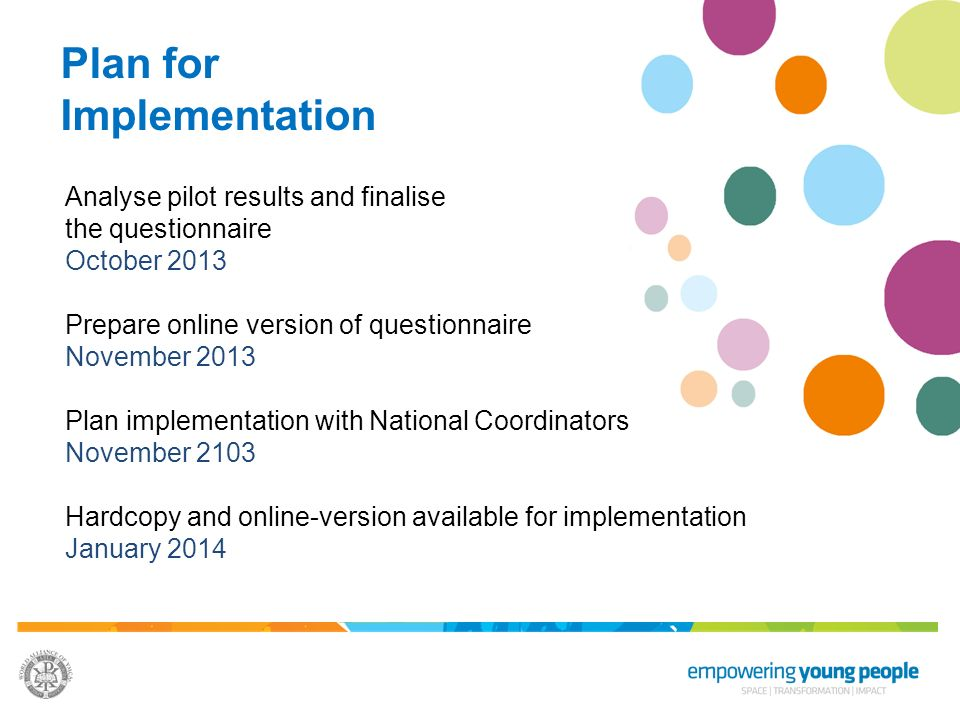 Plan for Implementation Analyse pilot results and finalise the questionnaire October 2013 Prepare online version of questionnaire November 2013 Plan i