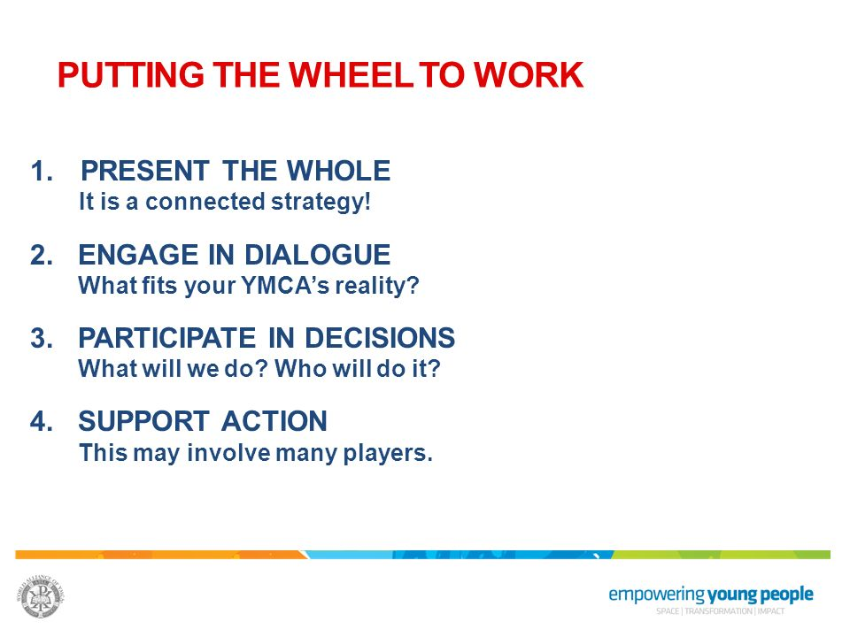 1.PRESENT THE WHOLE It is a connected strategy. 2.ENGAGE IN DIALOGUE What fits your YMCAs reality.
