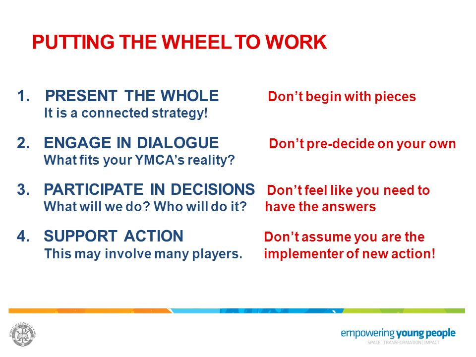 1. PRESENT THE WHOLE Dont begin with pieces It is a connected strategy! 2.ENGAGE IN DIALOGUE Dont pre-decide on your own What fits your YMCAs reality?