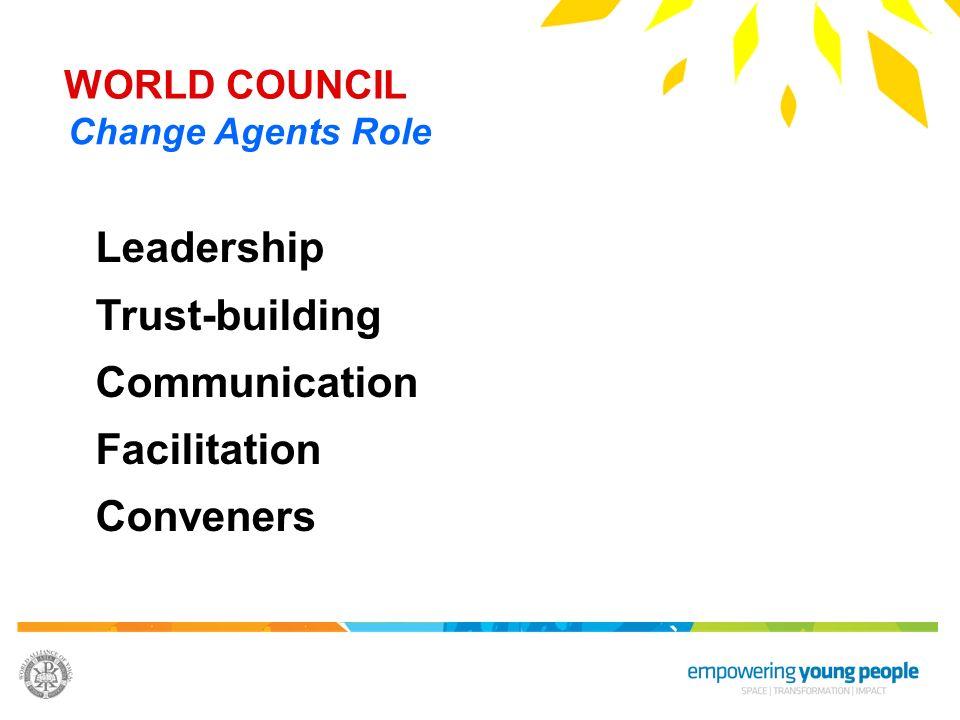 Leadership Trust-building Communication Facilitation Conveners WORLD COUNCIL Change Agents Role