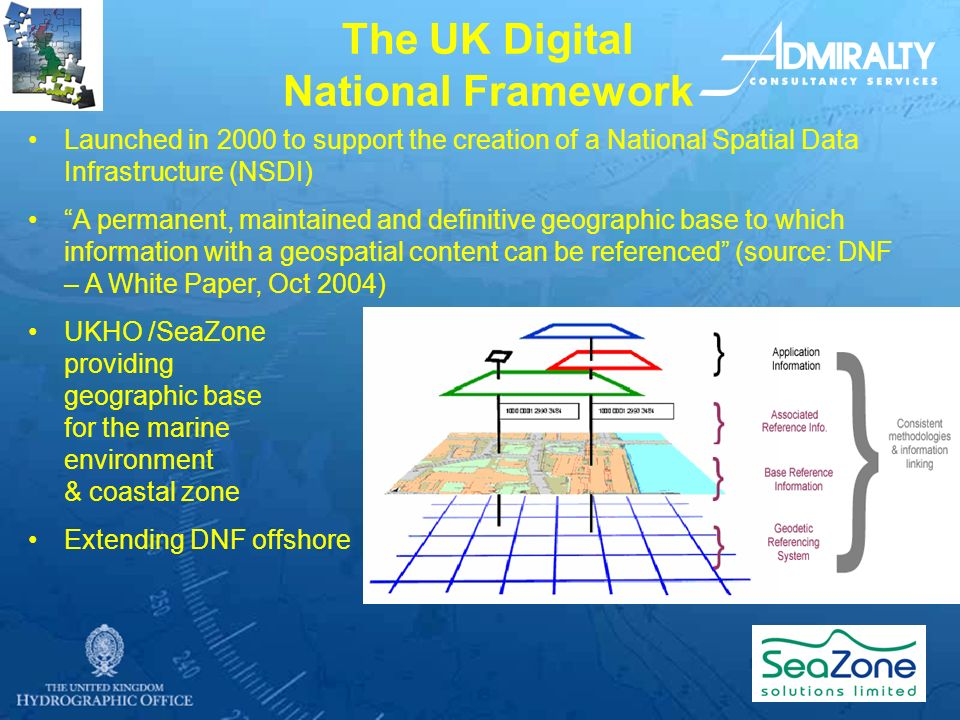 The UK Digital National Framework Launched in 2000 to support the creation of a National Spatial Data Infrastructure (NSDI) A permanent, maintained and definitive geographic base to which information with a geospatial content can be referenced (source: DNF – A White Paper, Oct 2004) UKHO /SeaZone providing geographic base for the marine environment & coastal zone Extending DNF offshore