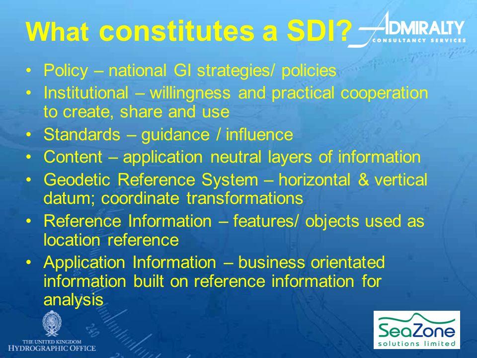 What constitutes a SDI.