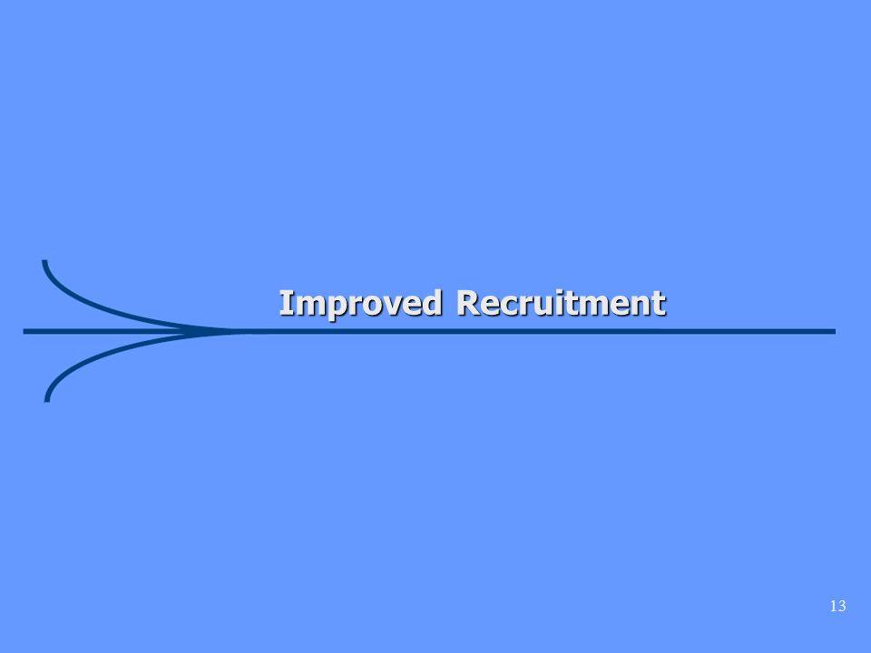 13 Improved Recruitment