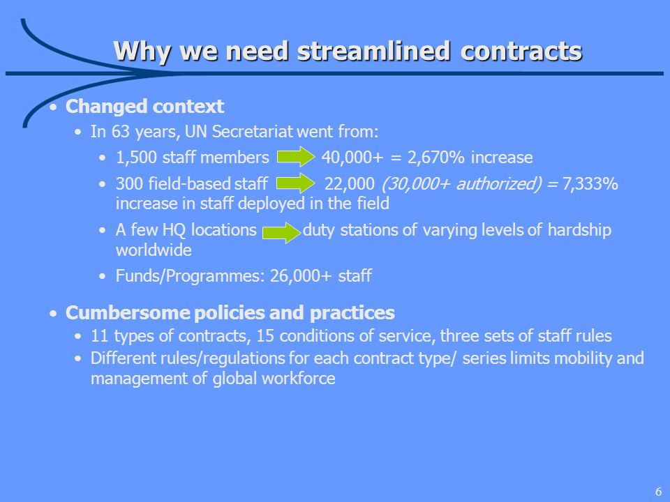 6 Why we need streamlined contracts Changed context In 63 years, UN Secretariat went from: 1,500 staff members 40,000+ = 2,670% increase 300 field-bas