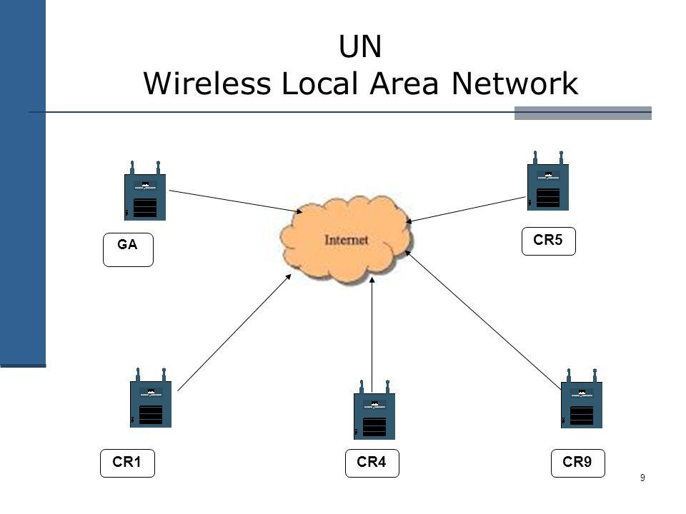 9 UN Wireless Local Area Network GA CR1 CR5 CR9 CR4