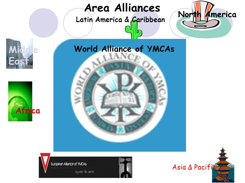 Latin America & Caribbean Africa Asia & Pacific Middle East North America World Alliance of YMCAs Area Alliances