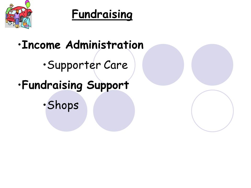 Income Administration Supporter Care Fundraising Support Shops Fundraising