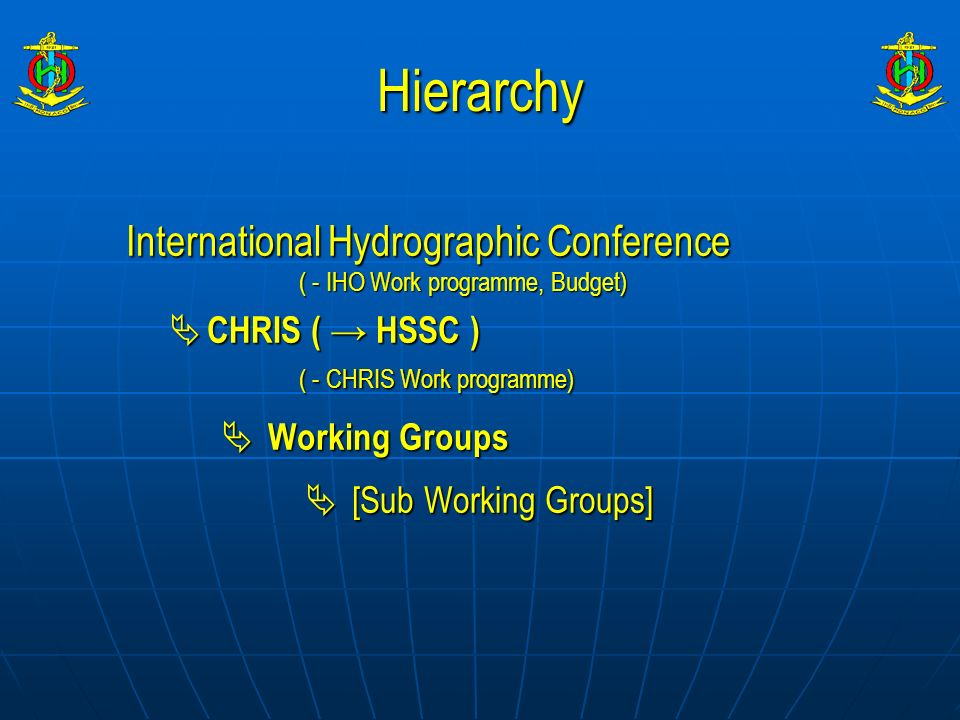 Hierarchy International Hydrographic Conference ( - IHO Work programme, Budget) CHRIS ( HSSC ) CHRIS ( HSSC ) ( - CHRIS Work programme) Working Groups