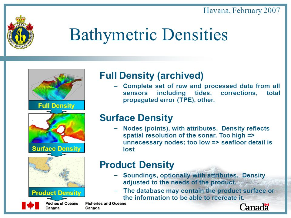 Havana, February 2007 Bathymetric Densities Surface Density –Nodes (points), with attributes.