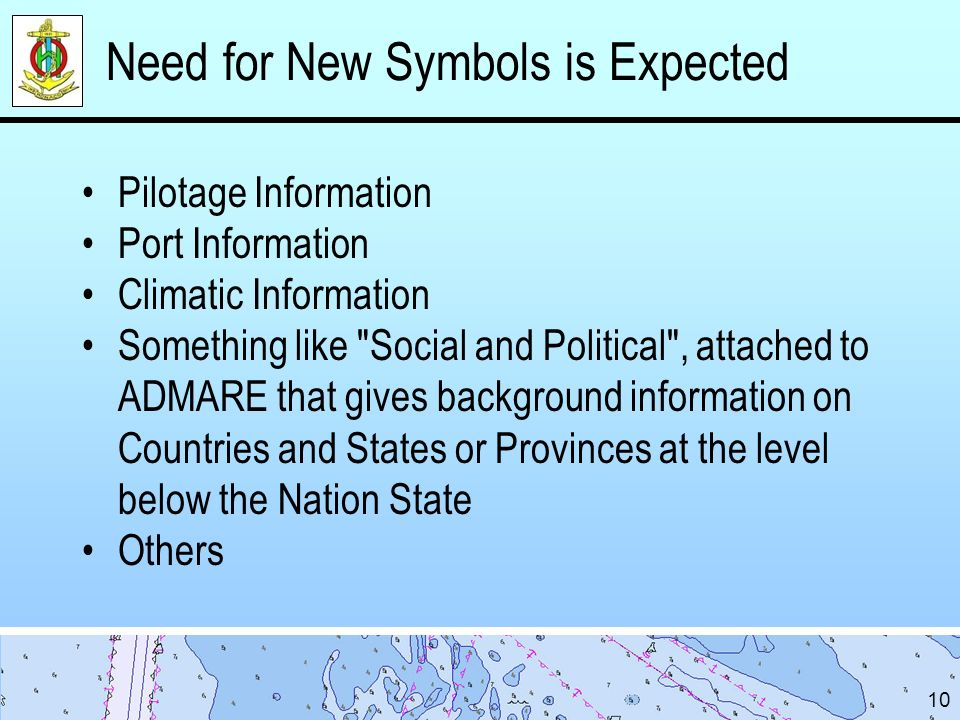 Need for New Symbols is Expected Pilotage Information Port Information Climatic Information Something like