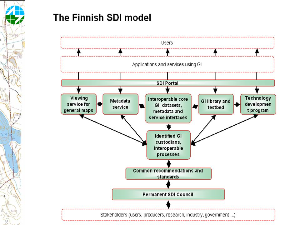 NATIONAL LAND SURVEY OF FINLAND – DOWN TO EARTH
