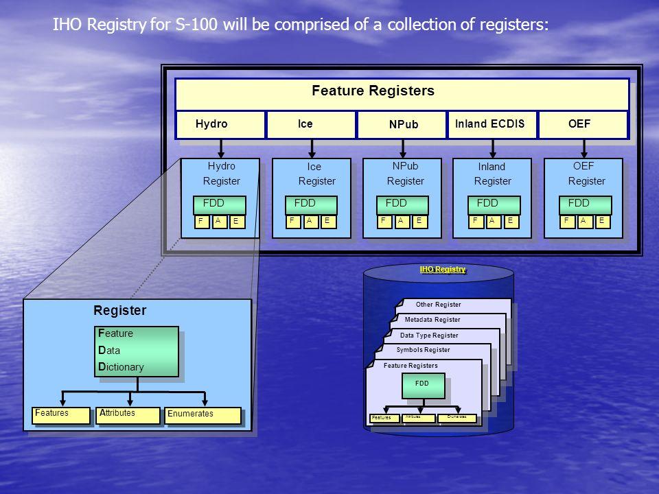 Feature Registers HydroIce NPub Inland ECDIS OEF Hydro Register FDD F A E Ice Register NPub Register Inland Register OEF Register FDD F A E F A E F A
