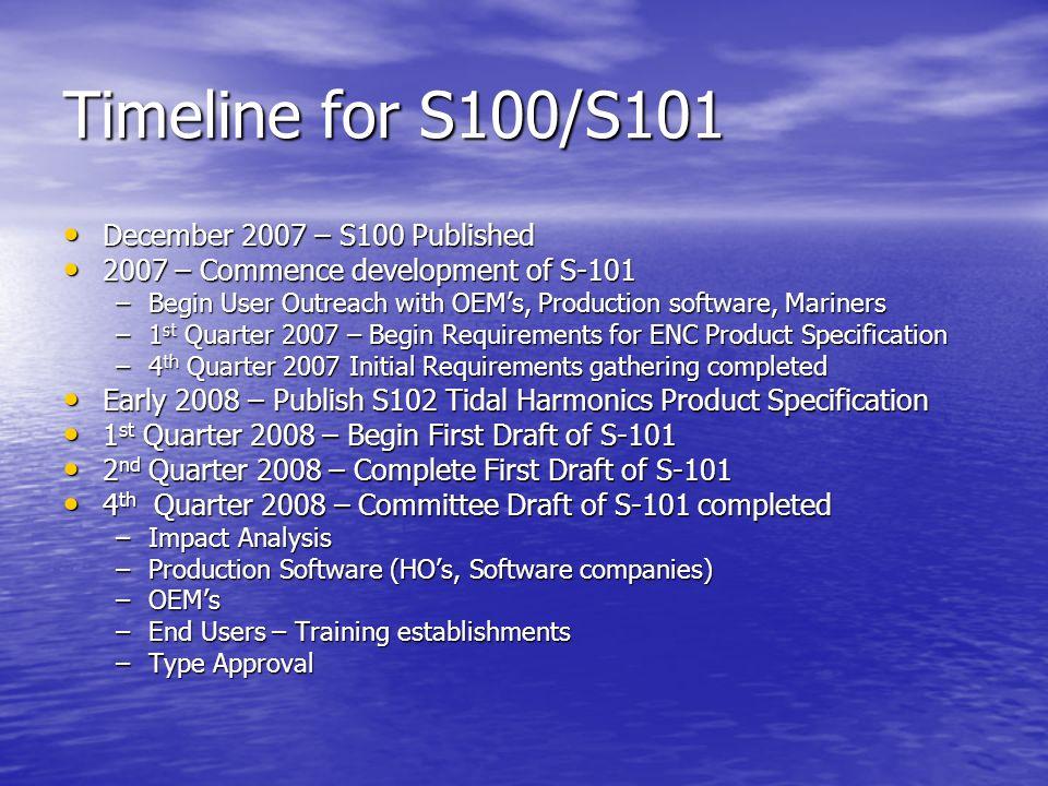 Timeline for S100/S101 December 2007 – S100 Published December 2007 – S100 Published 2007 – Commence development of S-101 2007 – Commence development