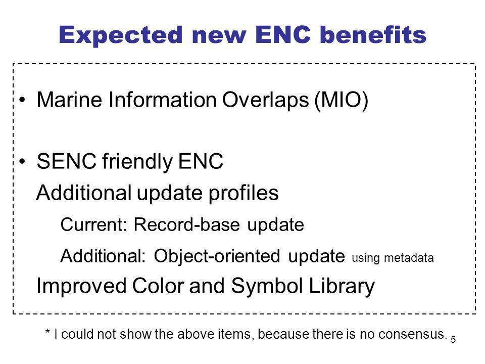 5 Expected new ENC benefits Marine Information Overlaps (MIO) SENC friendly ENC Additional update profiles Current: Record-base update Additional: Object-oriented update using metadata Improved Color and Symbol Library * I could not show the above items, because there is no consensus.
