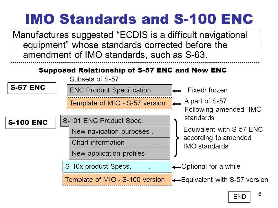 6 IMO Standards and S-100 ENC Manufactures suggested ECDIS is a difficult navigational equipment whose standards corrected before the amendment of IMO standards, such as S-63.