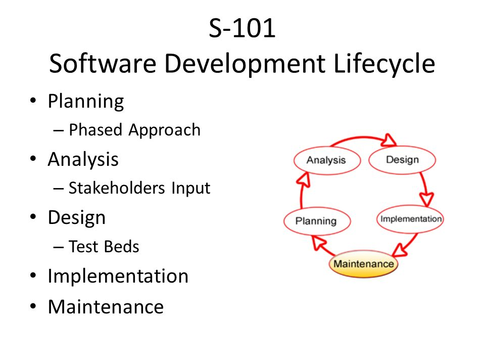 S-101 Software Development Lifecycle Planning – Phased Approach Analysis – Stakeholders Input Design – Test Beds Implementation Maintenance