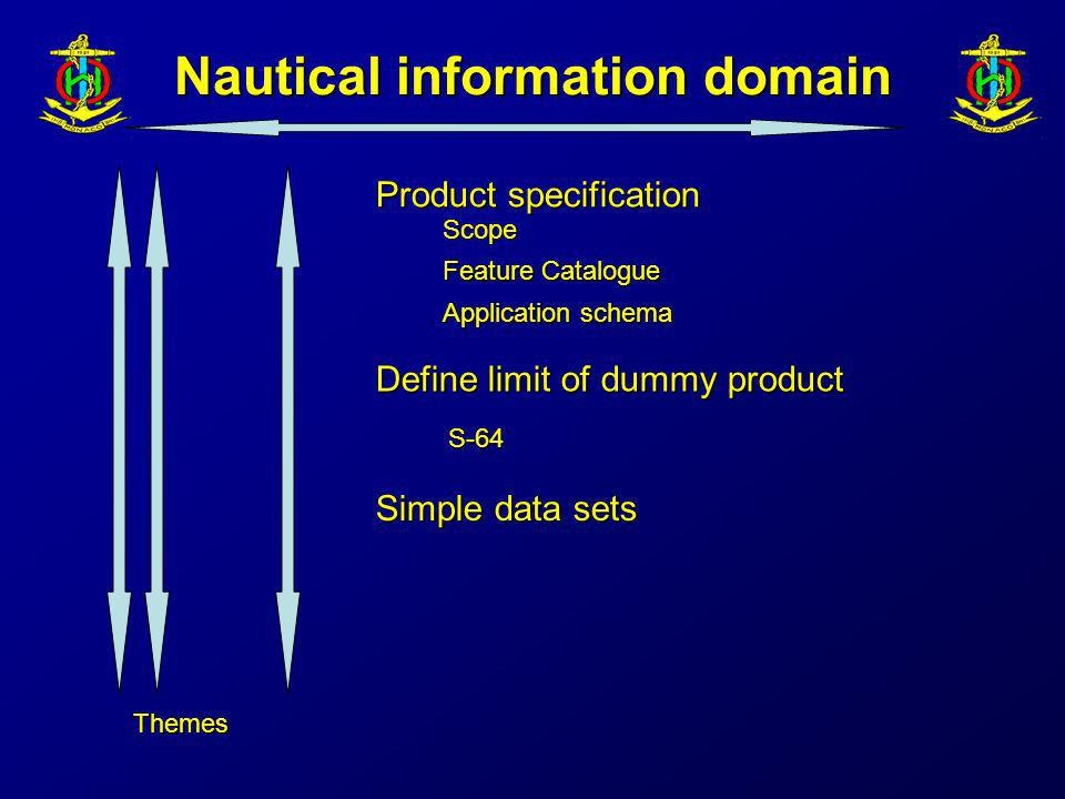 Nautical information domain Product specification Scope Feature Catalogue Application schema Simple data sets Themes Define limit of dummy product S-6