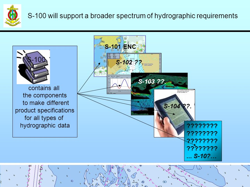 S-100 will support a broader spectrum of hydrographic requirements contains all the components to make different product specifications for all types of hydrographic data S-101 ENC S-103 ??.