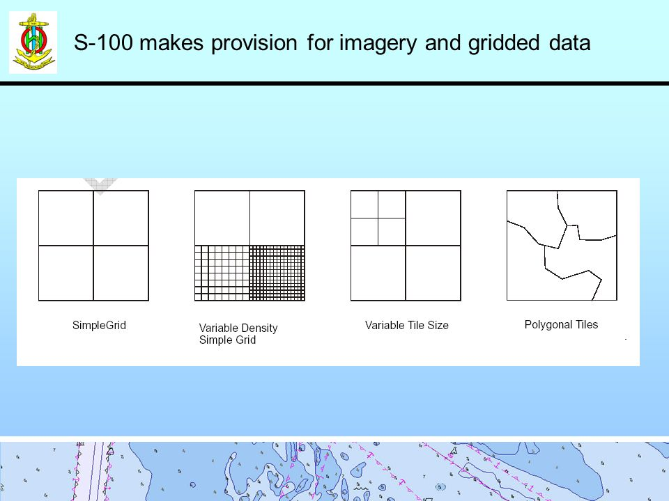 S-100 makes provision for imagery and gridded data