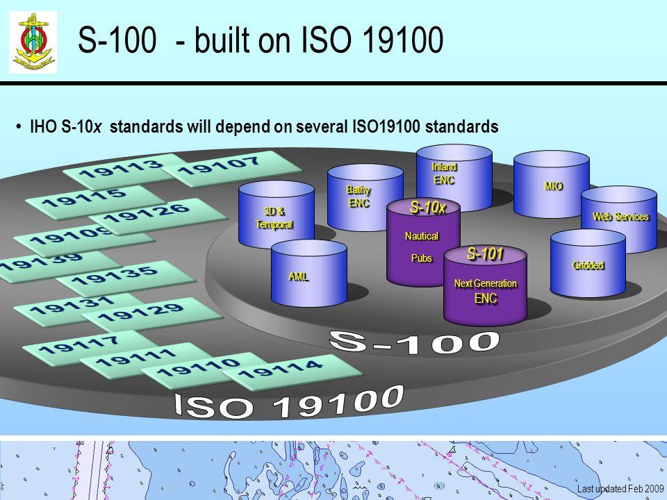 Last updated Feb 2009 S-100 - built on ISO 19100 AMLAML MIOMIO Inland ENC Bathy ENC 3D & Temporal Web Services GriddedGridded NauticalPubsNauticalPubs