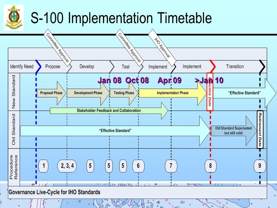 S-100 Implementation Timetable Jan 08 Apr 09 Oct 08 >Jan 10