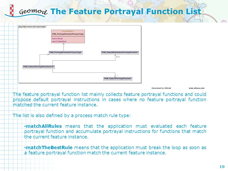 The Feature Portrayal Function List The feature portrayal function list mainly collects feature portrayal functions and could propose default portraya