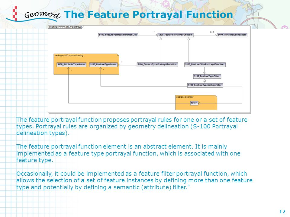 The Feature Portrayal Function The feature portrayal function proposes portrayal rules for one or a set of feature types. Portrayal rules are organize