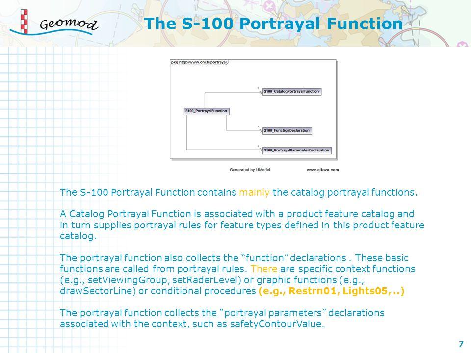 The S-100 Portrayal Function The S-100 Portrayal Function contains mainly the catalog portrayal functions. A Catalog Portrayal Function is associated