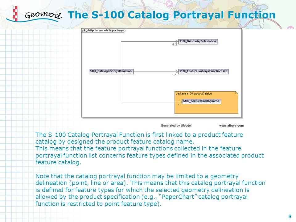 The S-100 Catalog Portrayal Function The S-100 Catalog Portrayal Function is first linked to a product feature catalog by designed the product feature