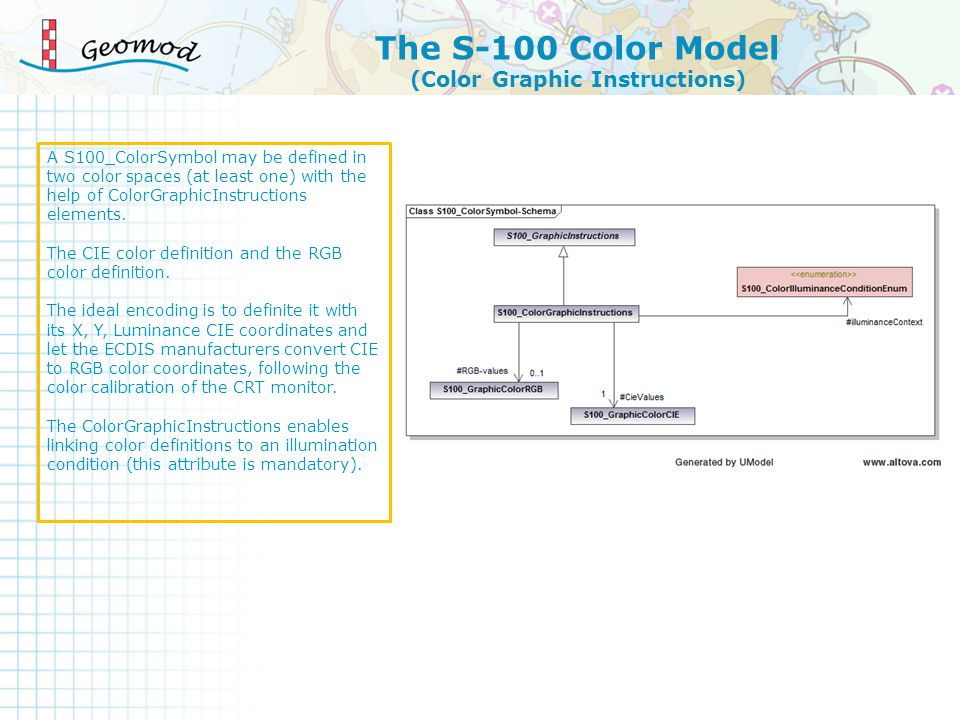 (Color Graphic Instructions) A S100_ColorSymbol may be defined in two color spaces (at least one) with the help of ColorGraphicInstructions elements.