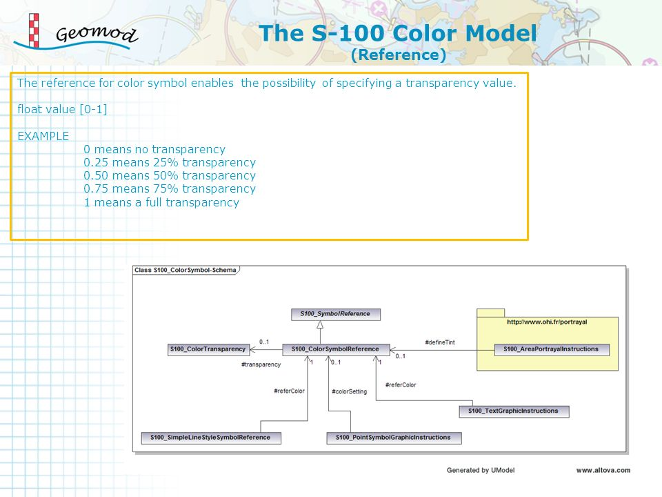 The S-100 Color Model (Reference) The reference for color symbol enables the possibility of specifying a transparency value.