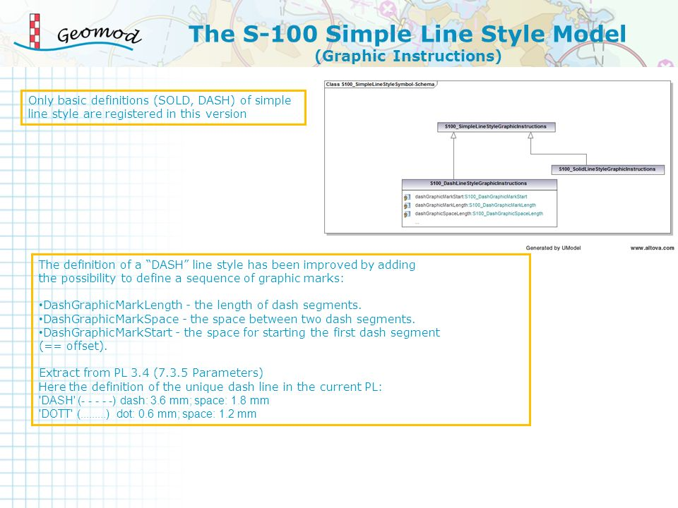 (Graphic Instructions) Only basic definitions (SOLD, DASH) of simple line style are registered in this version The definition of a DASH line style has been improved by adding the possibility to define a sequence of graphic marks: DashGraphicMarkLength - the length of dash segments.
