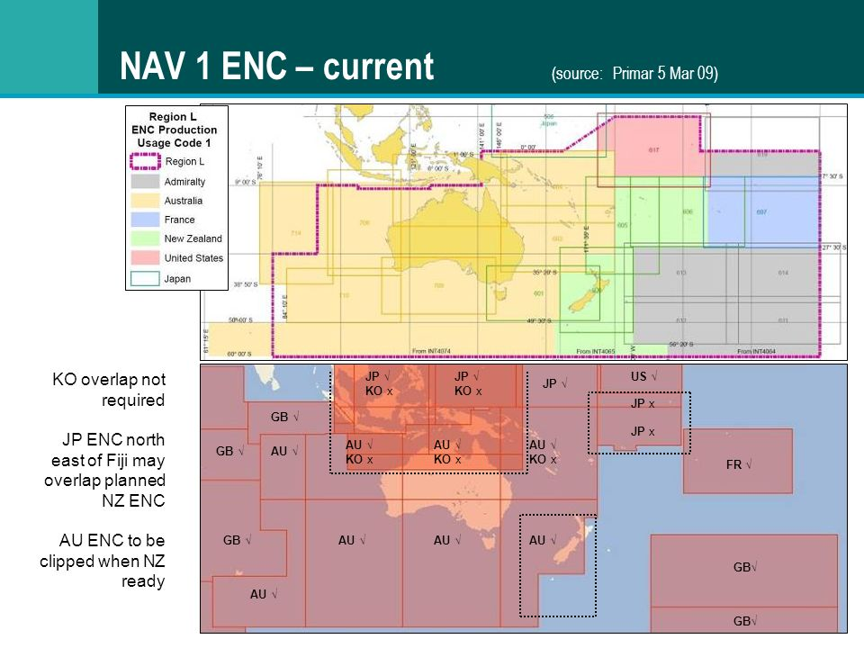 NAV 1 ENC – current (source: Primar 5 Mar 09) AU JP x FR GB US JP x GB AU JP AU AU KO x JP KO x AU KO x JP KO x GB KO overlap not required JP ENC north east of Fiji may overlap planned NZ ENC AU ENC to be clipped when NZ ready