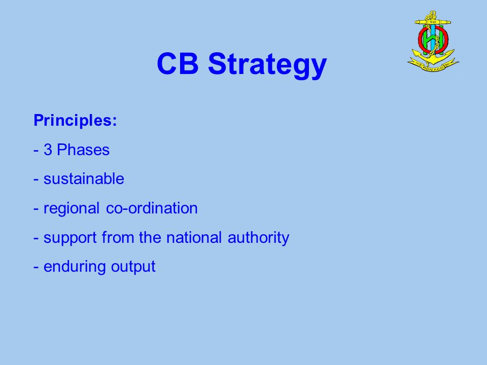 CB Strategy The 3 Phases of CB Preliminary Raise awareness Phase One Collection and circulation of nautical information needed to maintain existing charts and publications Phase Two Capacity to conduct hydrographic surveys, data gathering and processing Phase Three Production of charts and publications