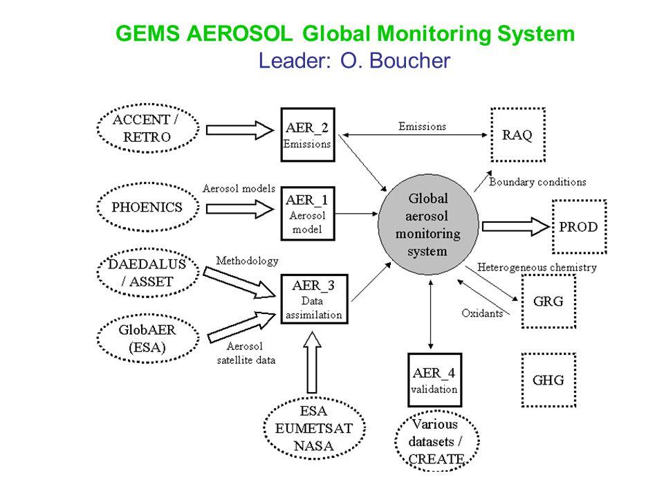 GEMS AEROSOL Global Monitoring System Leader: O. Boucher