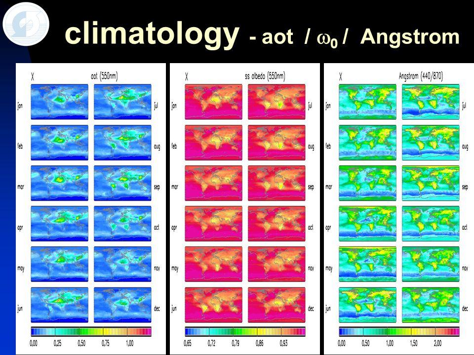 16 climatology - aot / 0 / Angstrom