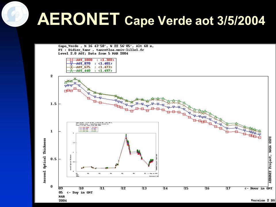 26 AERONET Cape Verde aot 3/5/2004