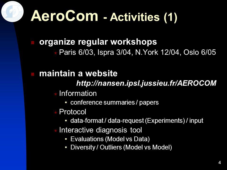 4 AeroCom - Activities (1) organize regular workshops Paris 6/03, Ispra 3/04, N.York 12/04, Oslo 6/05 maintain a website http://nansen.ipsl.jussieu.fr/AEROCOM Information conference summaries / papers Protocol data-format / data-request (Experiments) / input Interactive diagnosis tool Evaluations (Model vs Data) Diversity / Outliers (Model vs Model)