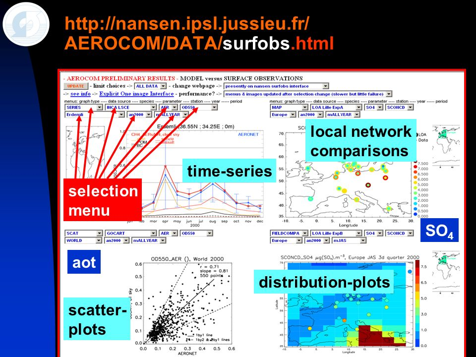 5 http://nansen.ipsl.jussieu.fr/ AEROCOM/DATA/surfobs.html aot SO 4 time-series local network comparisons distribution-plots scatter- plots selection