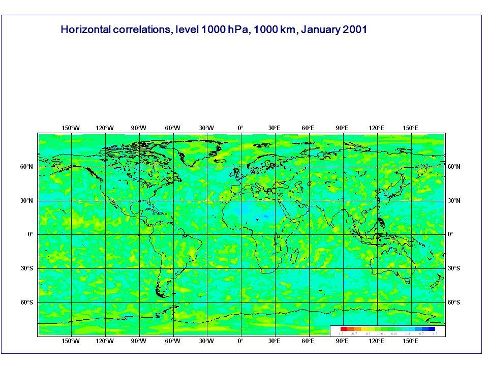 Horizontal correlations, level 1000 hPa, 1000 km, January 2001